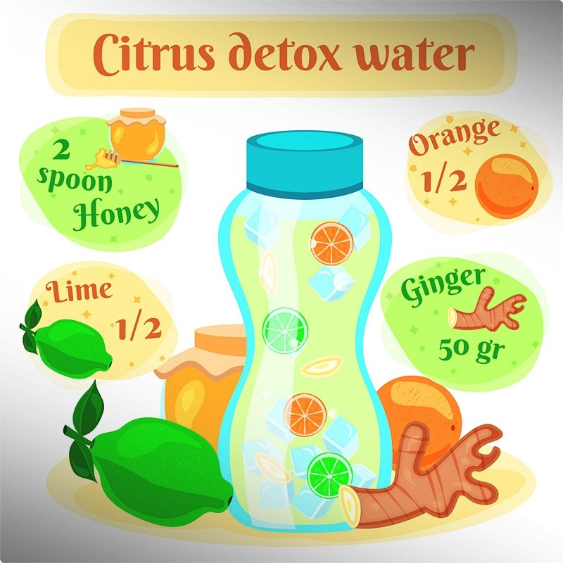Toxins In Body. One critical key to the success of any ultimate cleanse is making sure that you are using plenty of purified or distilled water. #detoxwater