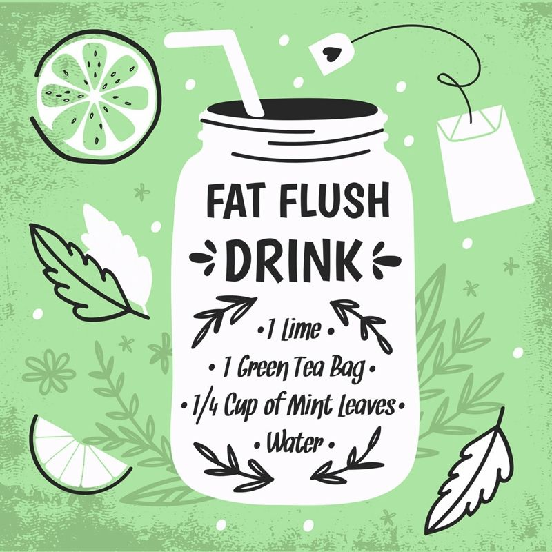 Natural Body Cleanse. Body Flush. #detoxdiet