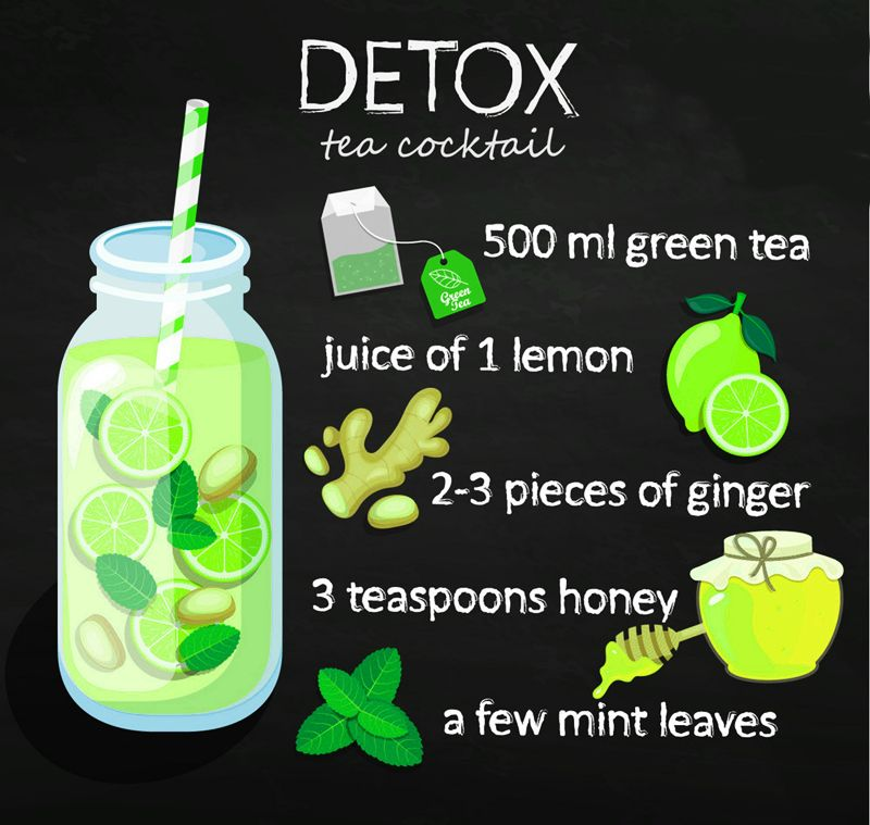 Weight Loss Cleanse. Diet Shakes. Why Detoxing Is Important. #detoxing
