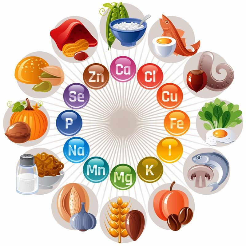 Minerals for health. Minerals are micronutrients that are required by the body to perform necessary functions. #vitamins