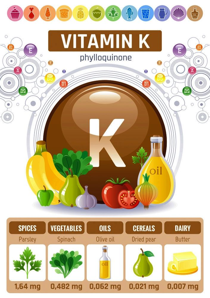Daily supplements for women. Vitamin K is a group of compounds, derived mostly from leafy greens, that plays a critical role in the blood's clotting mechanism. #vitamins