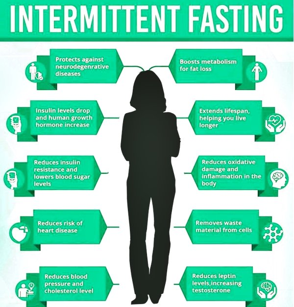 Intermittent fasting is a form of fasting where you switch between instances of alternate eating and fasting. As a result, intermittent fasting is about the timings of meals and not specially the sort of food you're eating. Yet, that does not mean that you can eat whatever you fancy.